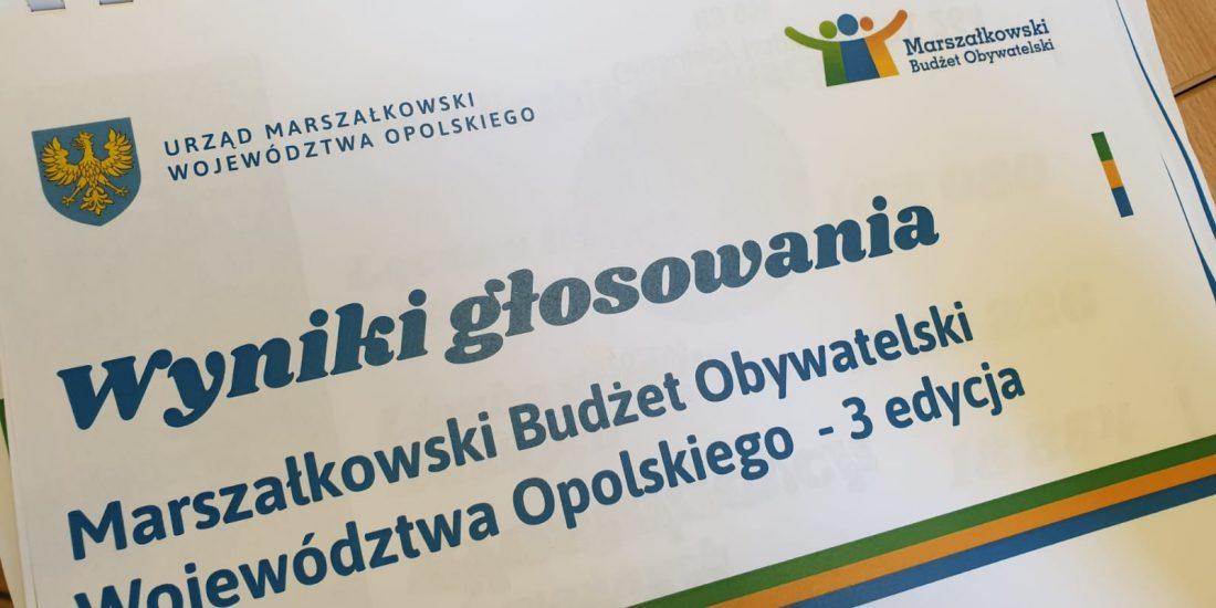 Już są !!! WYNIKI GŁOSOWANIA do 3 edycji Marszałkowskiego Budżetu Obywatelskiego